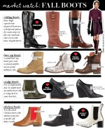 The Trend—Winter Boots